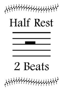 Music Notes and Rests Posters