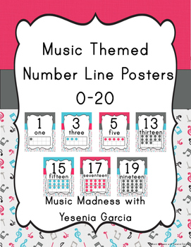 Music Number Line Posters  0-20