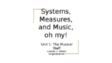 Music Organization Presentation