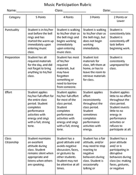 Music Participation Rubric