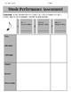 Music Performance Assessment Evaluation