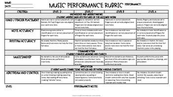 Music Performance Rubric (Wind Instrument/Recorder)