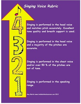Music Performance Rubrics FULL SET
