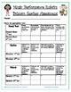 Music Performance Rubrics for Elementary Grades