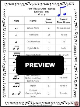 Rhythm Anchor Charts (North American Terminology)
