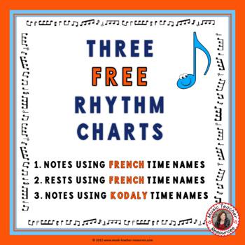 Music: Rhythm Anchor Charts (North American Terminology)
