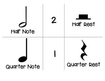 Music Rhythm Chart or Bulletin Board