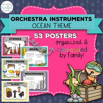 Music Room Essentials - Ocean Orchestra Posters