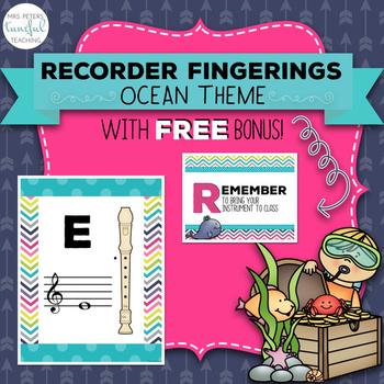 Music Room Essentials - Ocean Recorder Fingering Posters (