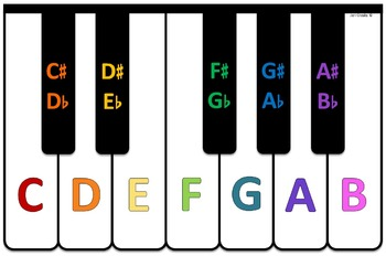 Music Room Must-Haves: Posters, Anchor Charts, Word Wall, Manipulatives, Visuals