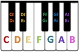 Music Room Must-Haves: Posters, Anchor Charts, Word Wall,