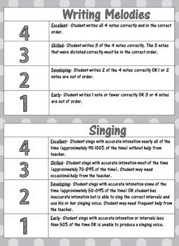 Music Rubrics (Quick Music Assessments)