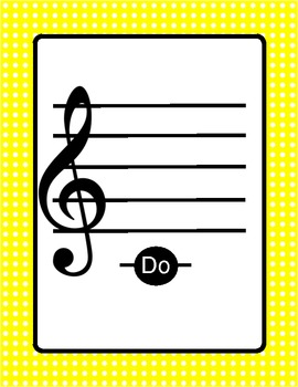Music- Solfege Syllables on Staff with Cute Polka Dot Border