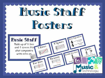 Elements of Music- Music Staff Posters