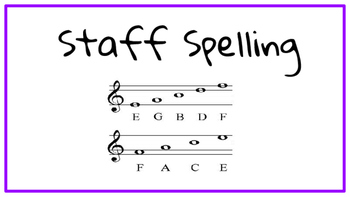 Music Staff Spelling