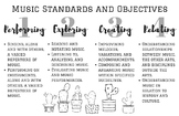 Music Standards Poster