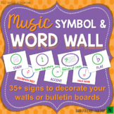 Music Word Wall:  Music Symbol Bulletin Board