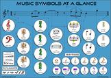 Music Symbols at a Glance Poster