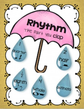 Music Terms Umbrella Posters- Mini Word Wall
