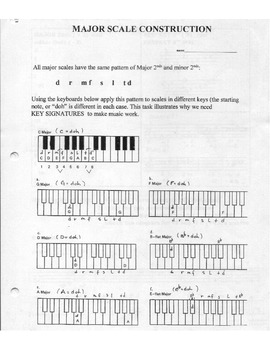 Music Theory 101 : Lesson Plans, Worksheets, Exam