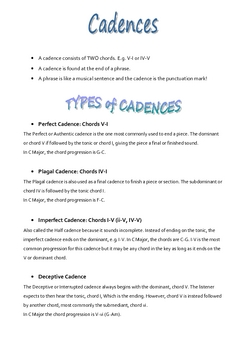 Music Theory: BASIC CADENCE RULES