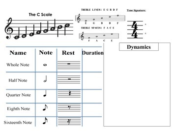 Music Theory/ Composition Reference Sheet