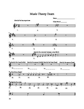Music Theory Exam (Key Signatures, Intervals, Note Names, Couting)