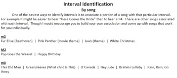 Music Theory Interval Identification Sheet