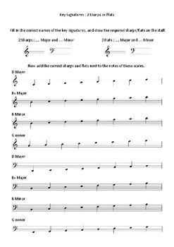 Music Theory Key Signatures Worksheet - 2 Sharps and 2 Flats