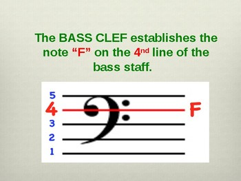Music Theory Lesson 3 - The Bass Clef Powerpoint