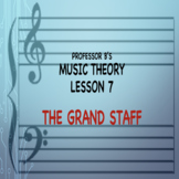 Music Theory Lesson 7 - The Grand Staff Powerpoint