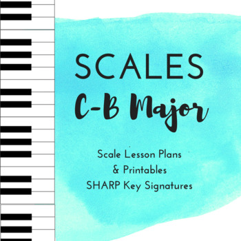 Music Theory- Major Scales C to B