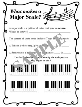 Music Theory- Major Scales F-Db