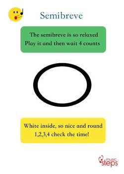 Music Theory Note Values for Kids   Crotchet, Minim, Dotted Minim, Semibreve