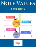 Music Theory Note Values for Kids | Crotchet, Minim, Dotte