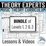 Theory Experts: Music Theory Curriculum BUNDLE K-12 Print