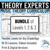Theory Masters: Theory Curriculum BUNDLE K-12 Print & Digi