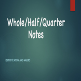 Music Theory Lesson 4:  Whole/Half/Quarter Notes:  Identification and Values PPT