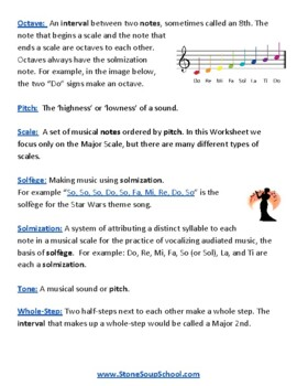 Music Theory for Beginners - Students with Learning Disabilities