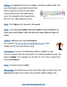 Music Theory for Beginners - Students with Mental Health or Medical Conditions