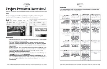 Music Video Anchor Project: +-x/ Positive and Negative Rational Numbers PBL 7NSA