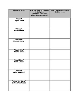Music Videos about Bullying Reflection Worksheet Watch and Respond