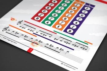 Music: Violin Fingering Color Chart w/ Worksheet & Practice Chart
