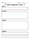 Music Vocabulary Chart