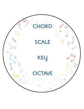 Music – Vocabulary Classroom Decor