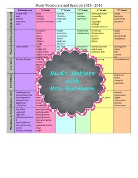 Music Vocabulary aligned with TEKS standards