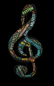 Music Vocabulary image for Classroom Decoration Poster or Sign