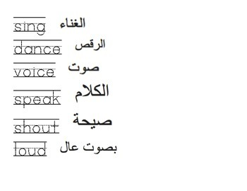 Music Words English to Arabic