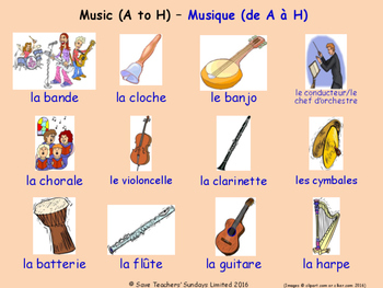 Music in French Posters / Slides