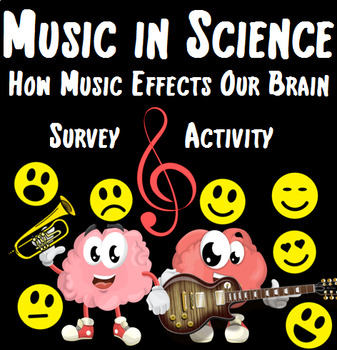 Music in Science - Class Survey Activity on How Music Effects Our Brains